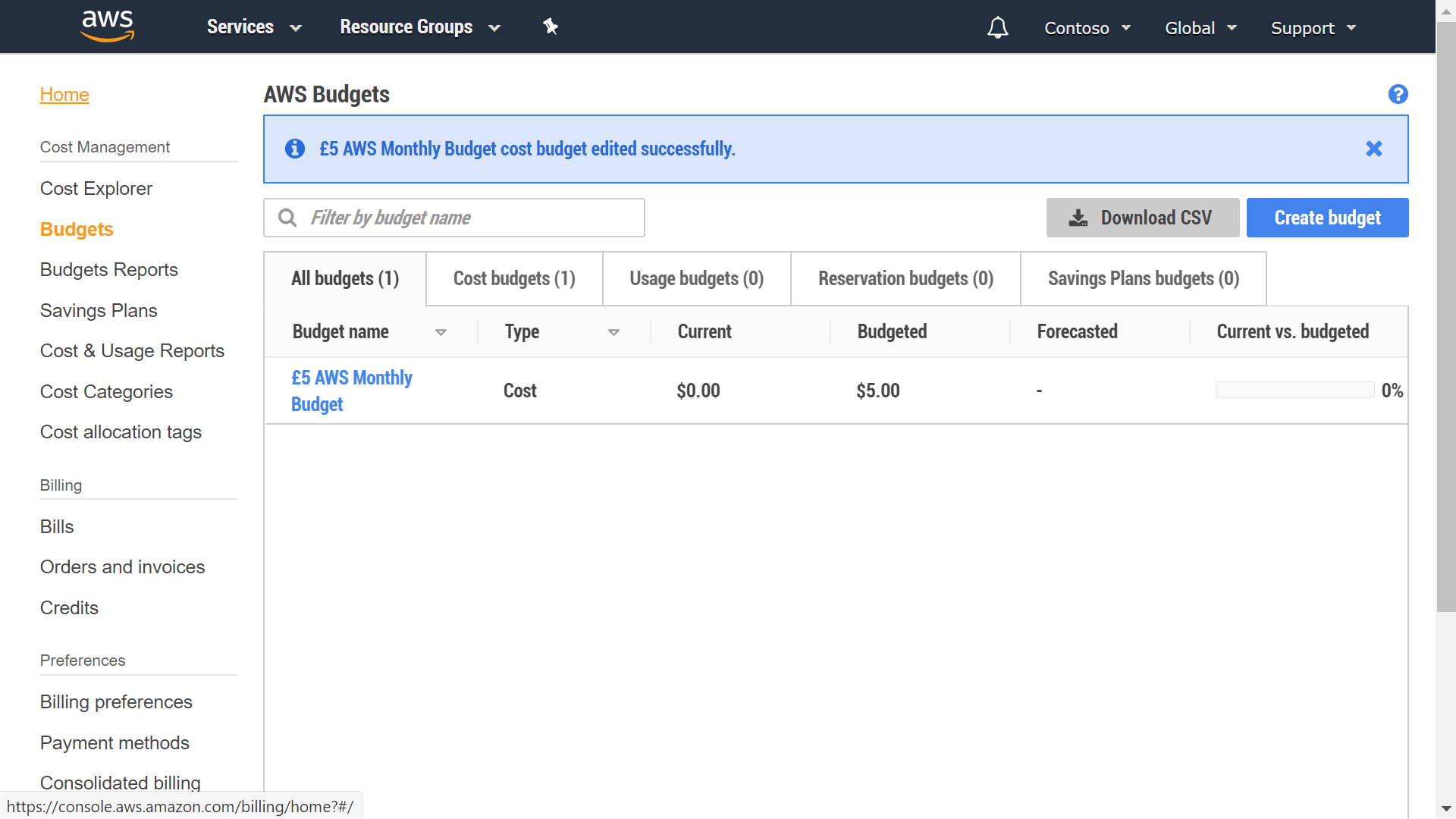 aws-budget-overview