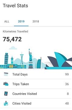 travelstats